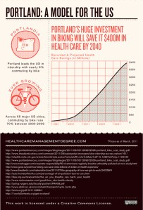 biking and health facts
